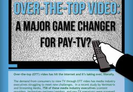 OTT Video Gaining Foothold