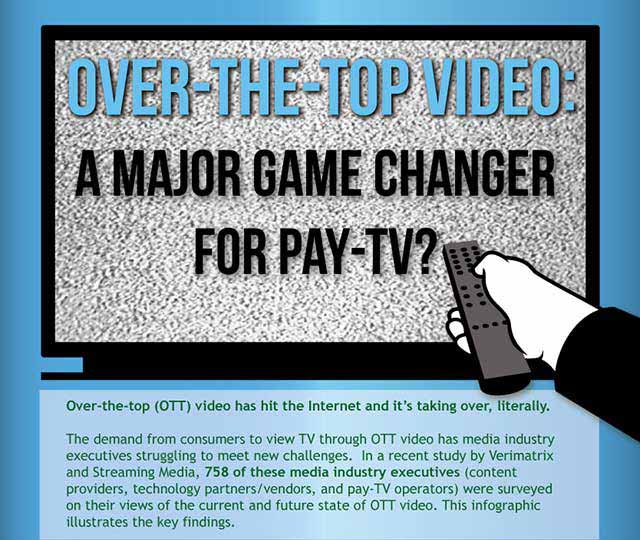 OTT-Infographic-ORG-tease